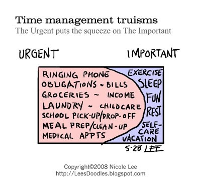 2008_05_28_time_management_truisms