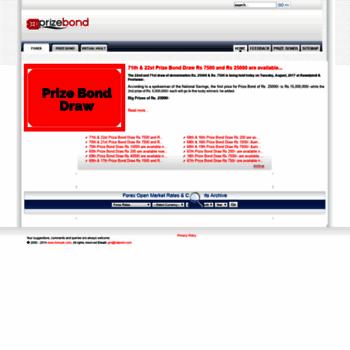 Forex com broker review
