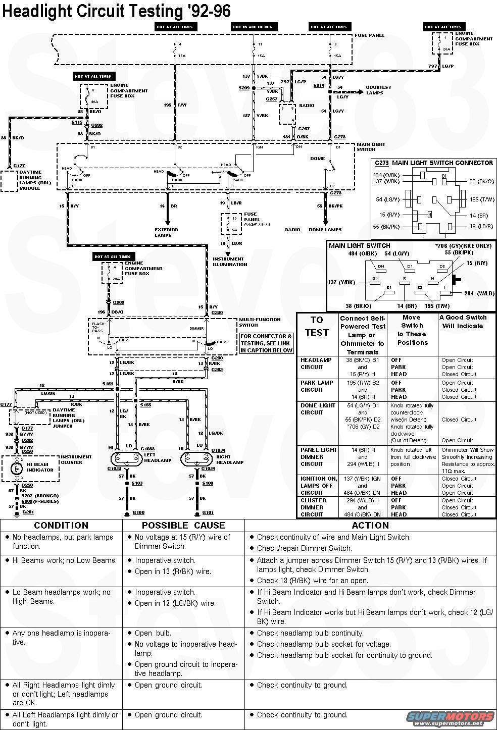 19 New Floor Mounted Dimmer Switch Wiring Diagram