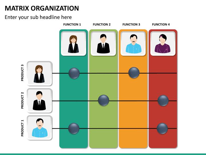 matrix organization mc slide1