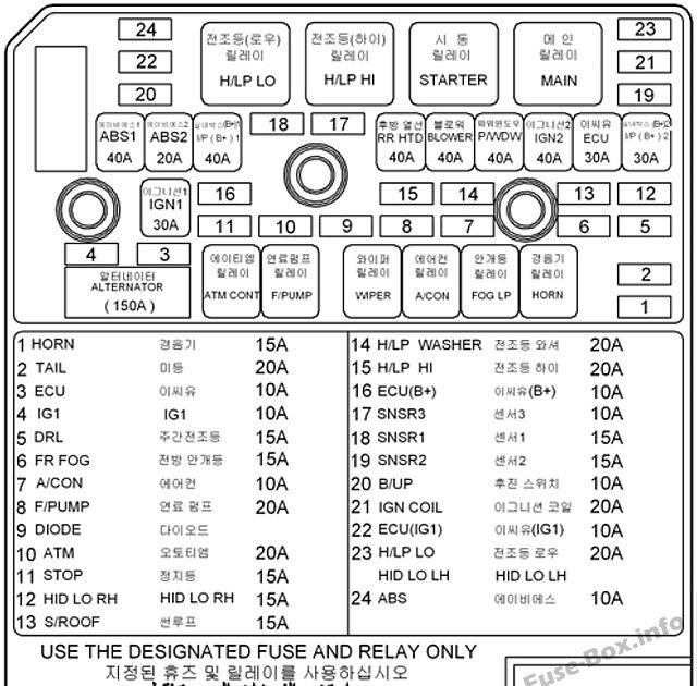 34 2003 Hyundai Sonata Fuse Box Diagram