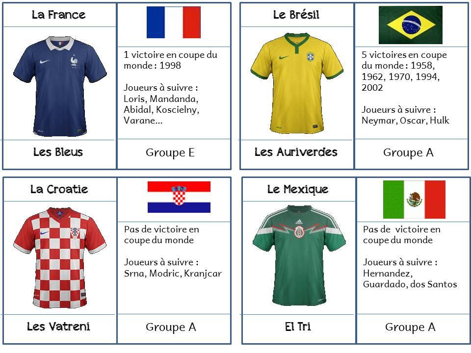 Le Livre De Sapienta Projet La Coupe Du Monde De Football 2014