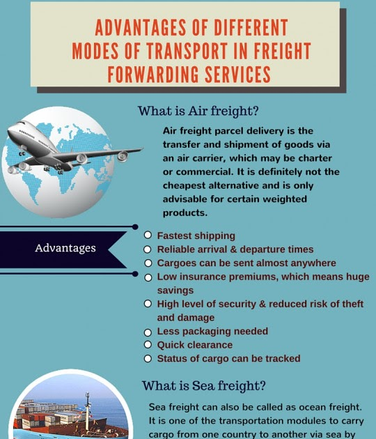 MNS Freight: Advantages of Different Modes Of Transport In