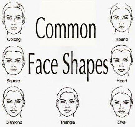 Capelli come scegliere tagli e acconciature in base alla forma del viso  - forme del viso e tagli di capelli