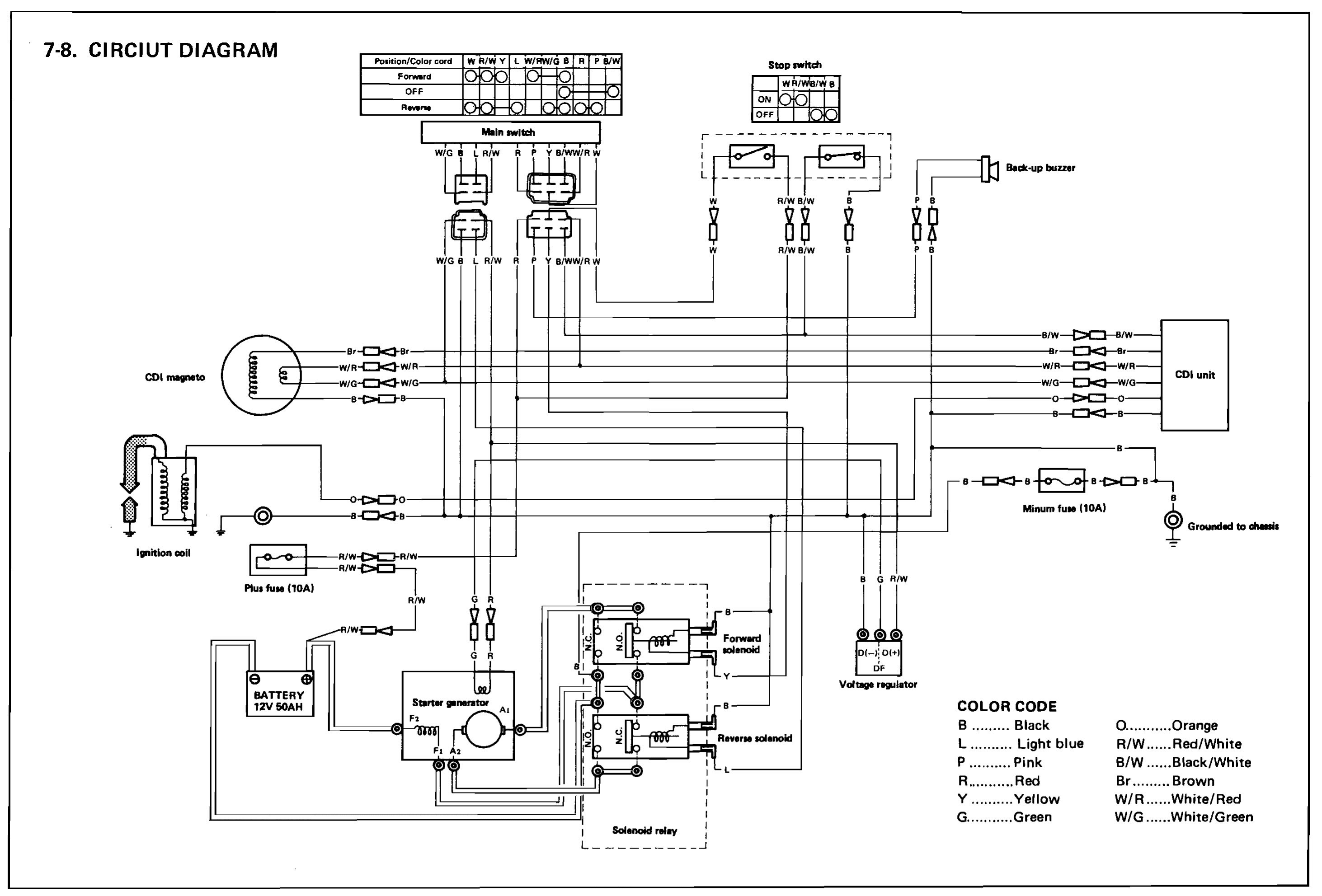 Diagram Club Car Wiring Diagram 48v Battery Charger Full Version Hd Quality Battery Charger Diagramhodol Unanimaleundono It