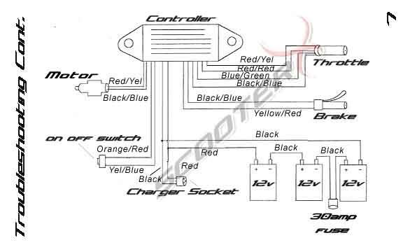 Diagram Wiring Diagram Chinese Mini Bike Chopper Full Version Hd Quality Bike Chopper Freddiestransmission Causses En Ailes Fr