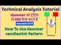 How to Use Hammer Candlestick Pattern in Hind Tutorial#3