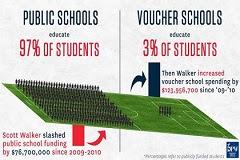 wisc-school-funding