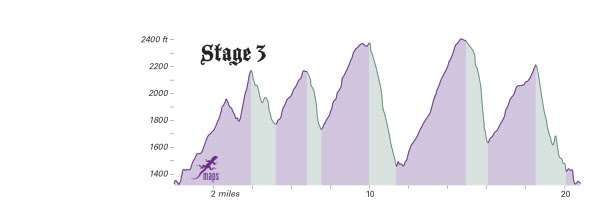 CourseProfile-Stage3-2014