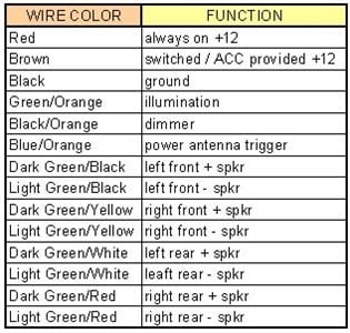 2006 hyundai elantra radio wiring diagram 2003 hyundai sonata radio wiring diagram general wiring diagram  2003 hyundai sonata radio wiring