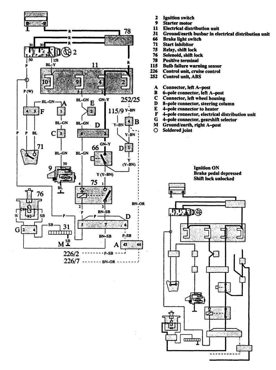 Diagram 93 Volvo 940 Wiring Diagram Full Version Hd Quality Wiring Diagram Edrewiringk Queidue It