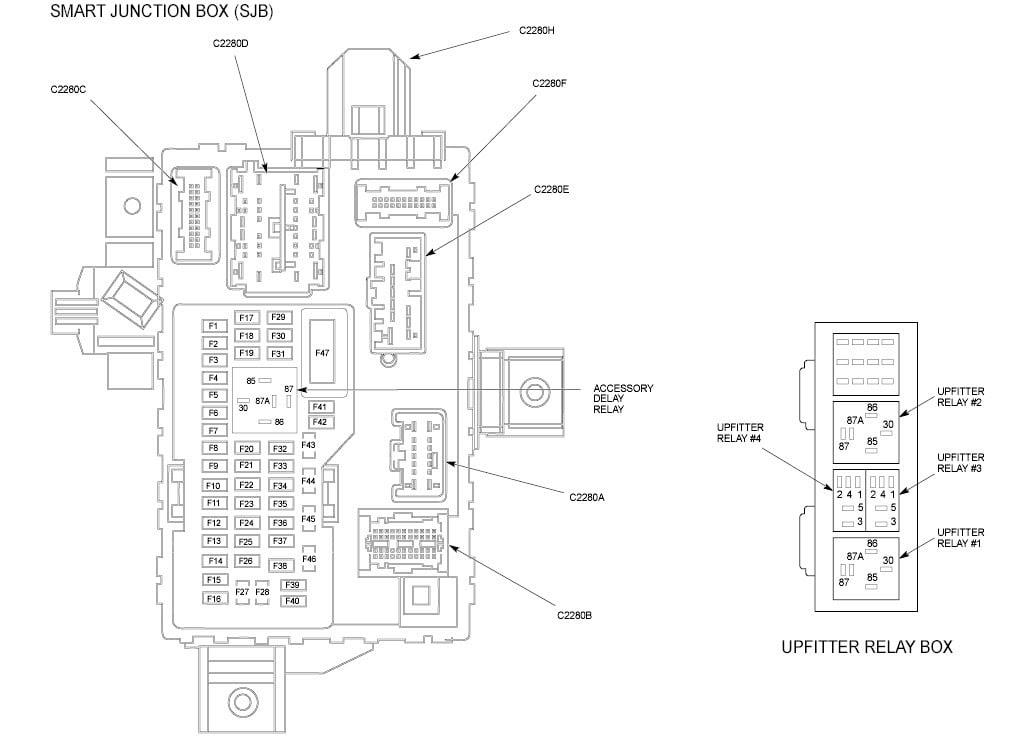 F450 Fuse Diagram Wiring Diagram Provider Provider Frankmotors Es