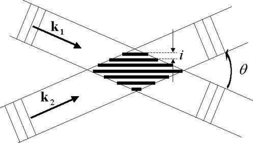 Figure 5 - Champ d'interférences de deux ondes planes