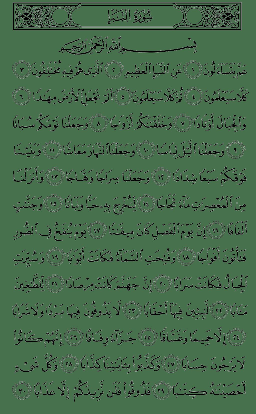 Surat Ar Rahman Ayat 1 78 Kumpulan Surat Penting