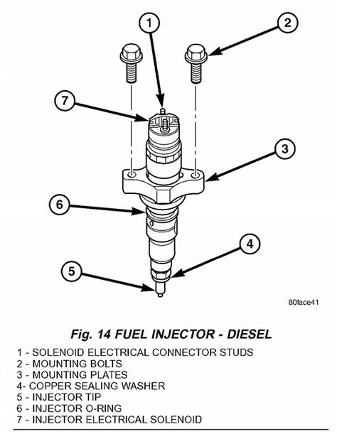 Dodge Cummins 5.9L Diesel Injector Installation