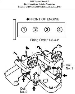 Runner Spark Plug Wiring Diagram on chevy s10, what is chevy s10, for l134 motor, corvette c7, 08 jeep jk,