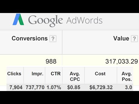 <h1> What is Google AdWords? </h1>