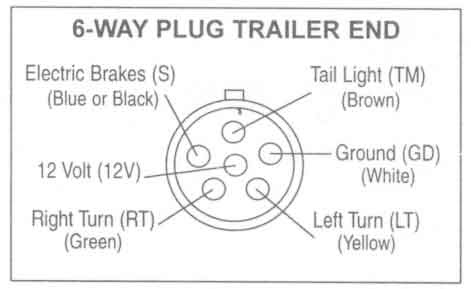 Way Trailer Wiring Diagram on