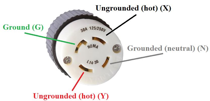 Diagram Wiring Diagrams Generator Plug Recepticle Full Version Hd Quality Plug Recepticle Keyboarddiagram Media90 It