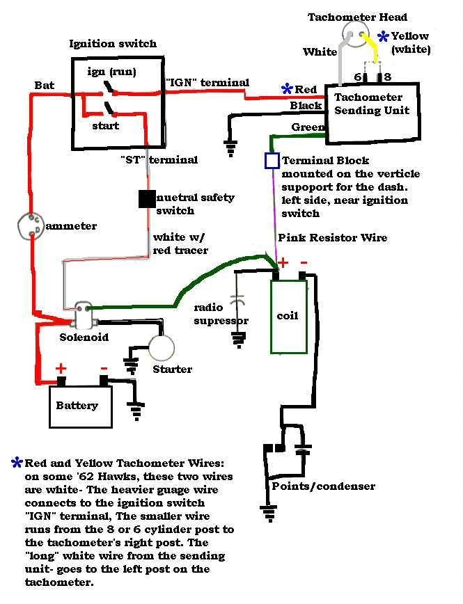 DIAGRAM] Pro Comp Hei Tach Wiring Diagram FULL Version HD Quality Wiring  Diagram - CALLCENTREBOOK.JEPIX.FRcallcentrebook.jepix.fr