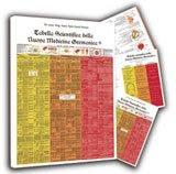 Tabella Scientifica della Nuova Medicina Germanica. Con poster e tabella