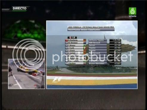 FP3 GP Malasia 2009