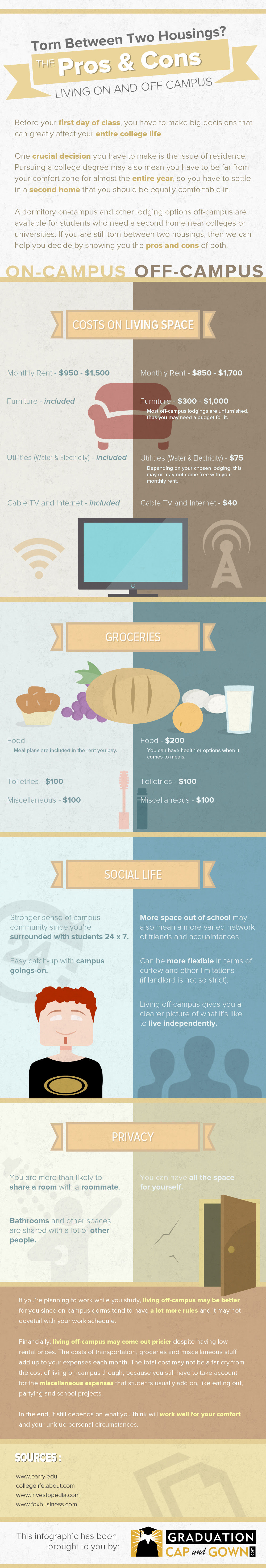 Infographic: The Pros And Cons: Living On And Off Campus