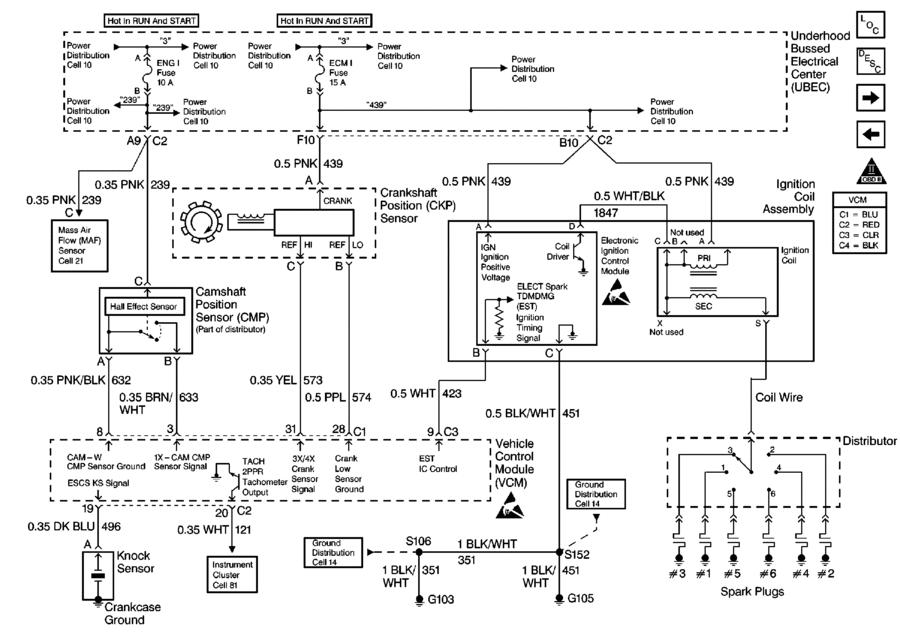2000 Chevy S10 4wd Wiring Bmw Engine Diagrams Cheerokee Cukk Jeanjaures37 Fr