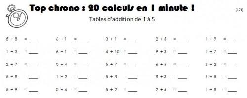 G n rateur de tables de multiplication - Table de division a imprimer ...
