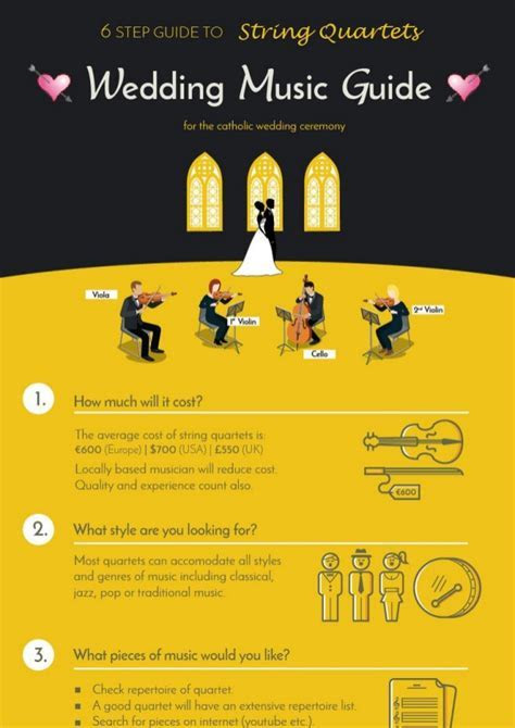 6 step wedding ceremony guide string quartet infographic