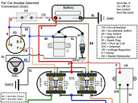 1987 Club Car 36 V Wiring Diagram