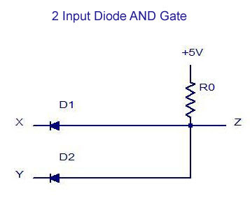 2 Input Diode AND Gate