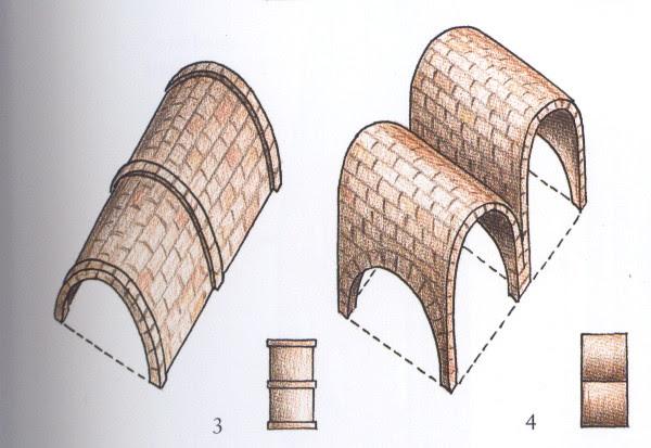 Copertura romanica