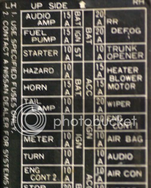1993 Nissan Sentra Fuse Diagram