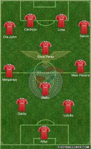 Sport Lisboa e Benfica - SAD 3-4-3 football formation