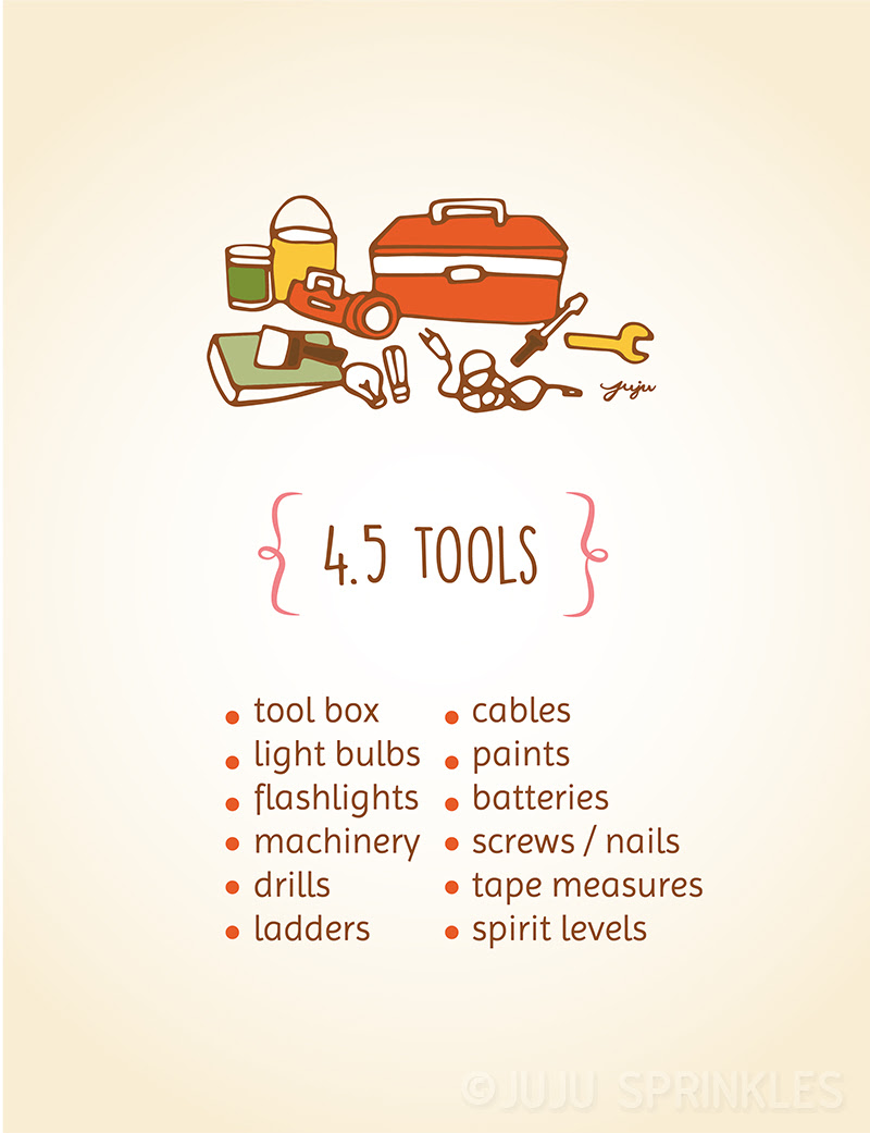 Konmari Category 4.5 Tools copy