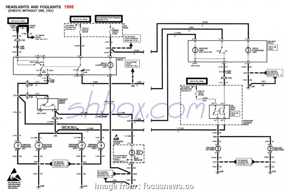 Diagram 1981 Camaro Starter Wiring Diagram Gm Performance Full Version Hd Quality Gm Performance Rackdiagrams Rugby Moirans Fr
