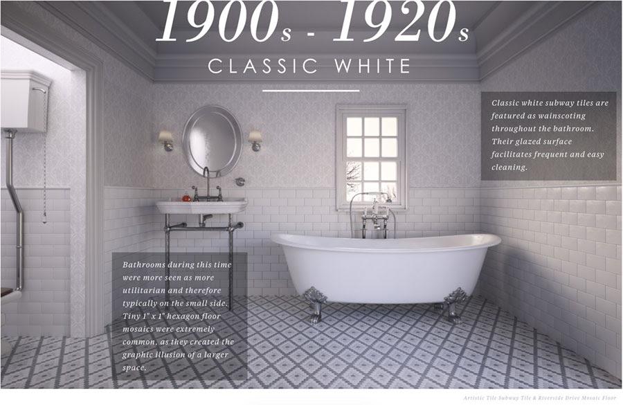 Evolution Of The American Bath Splash Kitchen Bath Home