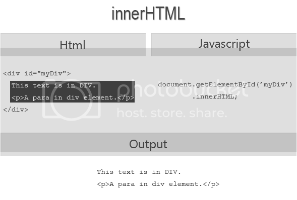 innerHTML working