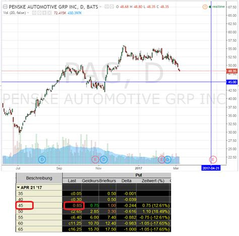 contoh forex trading plan forex gold investor ea