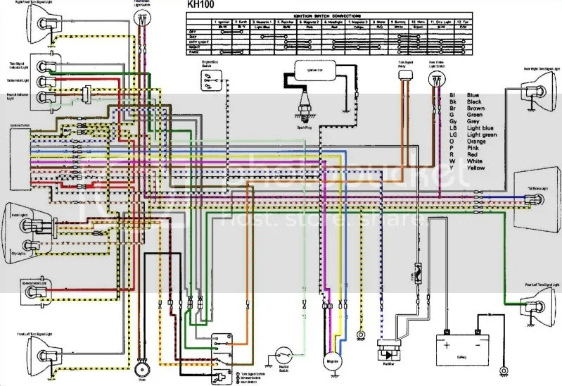 Wiring Diagram Honda Activa