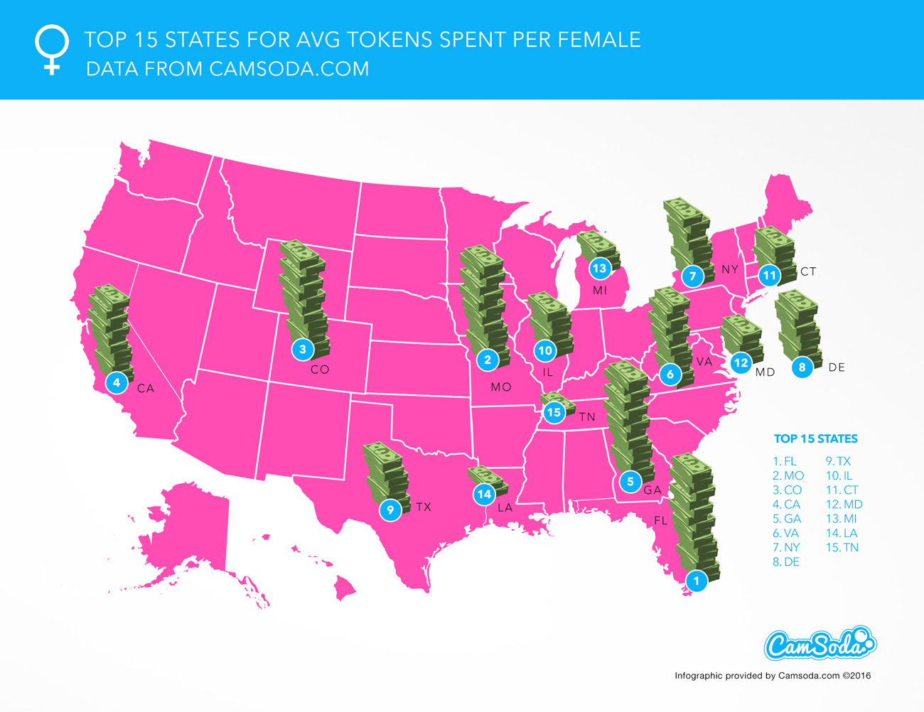 The states women spend the most money on cam girls.