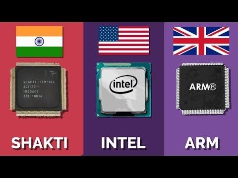 India's Shakti vs Intel vs ARM