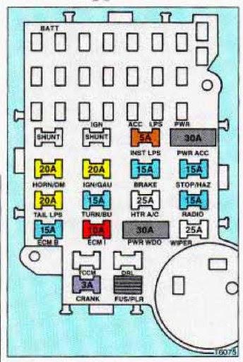 94 Oldsmobile Fuse Box Wiring Diagram Resource Resource Led Illumina It