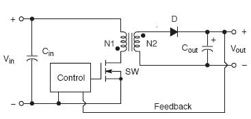 Loại mạch quay SMPS