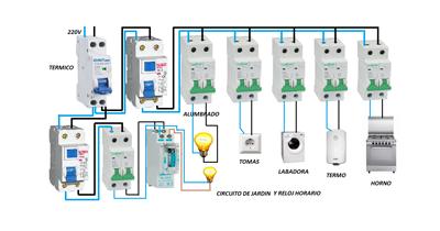 Electricidad y automatismos el ctricos descargas archivos for Cuadro electrico de una vivienda