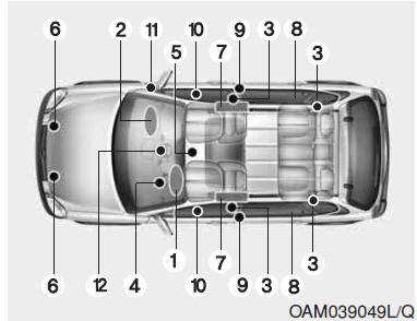 Hyundai i20: Come funziona il sistema airbag? - Airbag ...
