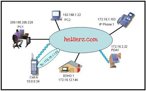 6625003097 bfc1f0478d z ENetwork Chapter 2 CCNA 1 4.0 2012 2013 100%