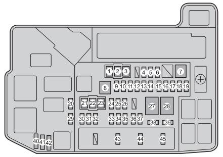 2011 Toyota Prius Fuse Box Data Wiring Diagram Sick Pipe A Sick Pipe A Vivarelliauto It