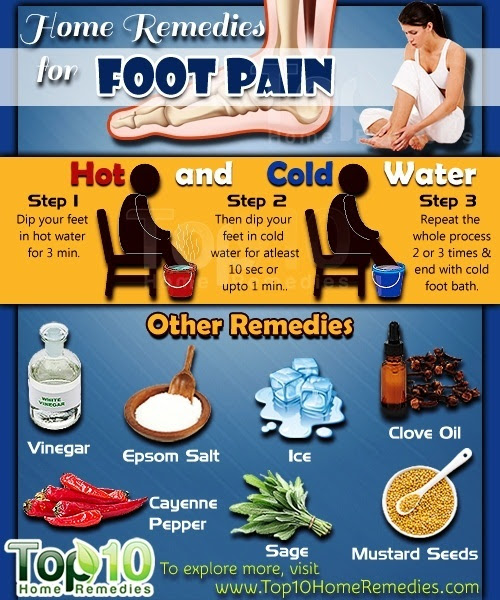 How To Cure Foot Odor Naturally